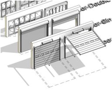 The Content Conundrum (Making Revit Drawings Pretty) | AUGI