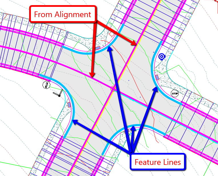 Leveraging Corridors and Feature Lines within Civil 3D 2017 | AUGI