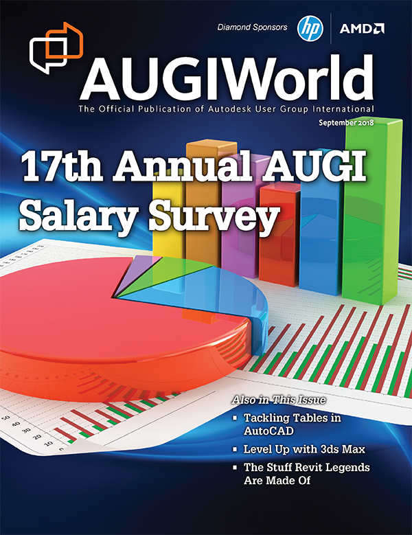 AUGIWorld September 2018