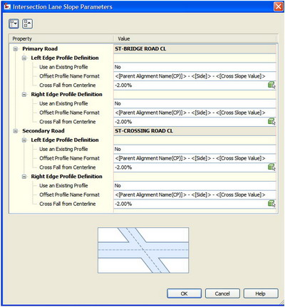 The Civil Side: Intersection Design Wizard How-To | AUGI - Autodesk